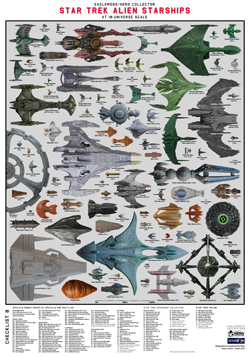Star Trek Starships Collections Scale Chart